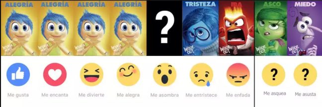 "Emoticones de Facebook Reactions comparandolos con las emociones de la película ""Inside Out"" de Disney"